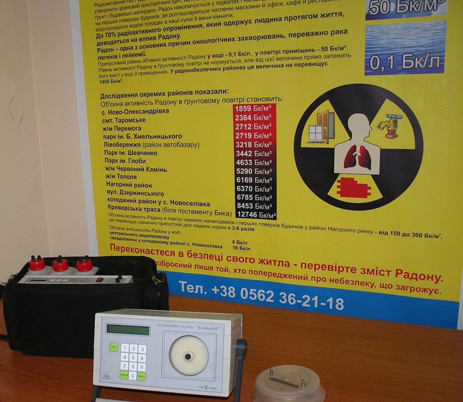 результаты измерения концентрации радона в Днепропетровске